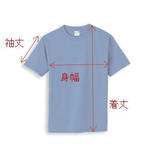 Size_image
