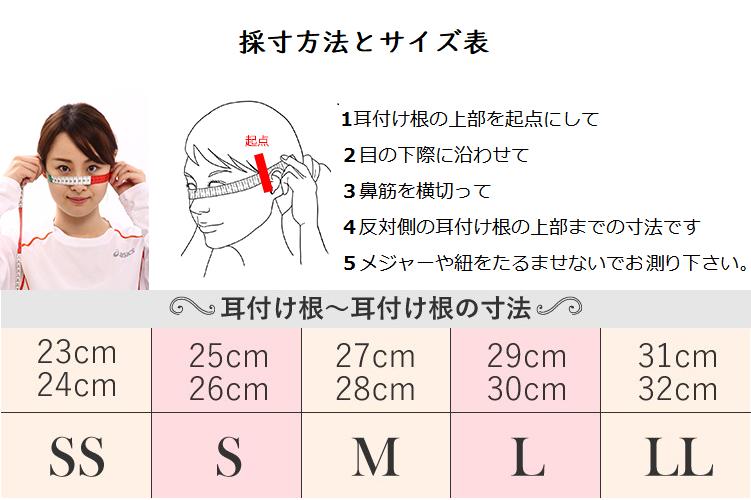 耳付け根の上部を起点にして、目の下線にそわせて、鼻筋を横切って