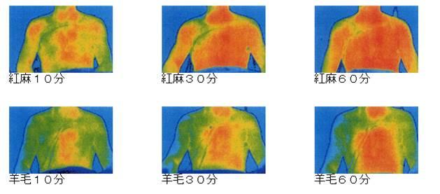 紅麻繊維の遠赤外線効果で体の中まで温かい