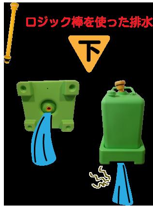 ◯ロジック棒を使った排水 : 下から排水