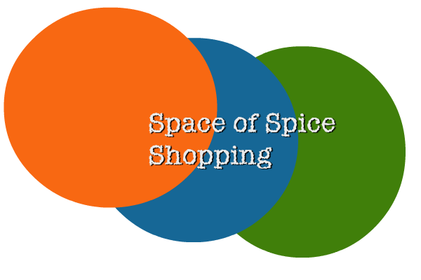 Space of Spice