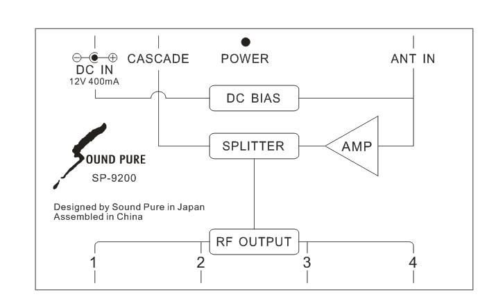 電源供給型電波分波器SP-9200の写真です。